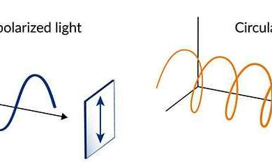 A new hands-off probe uses light to explore electron behavior in a topological insulator