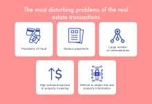 Photo of Blockchain in the Real Estate Industry: 7 Revolutionary Approaches