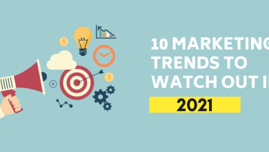 Photo of 10 Marketing Trends To Watch In 2021