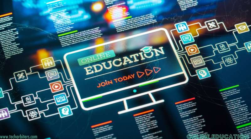 Online Education – What It Means and Benefits to Take