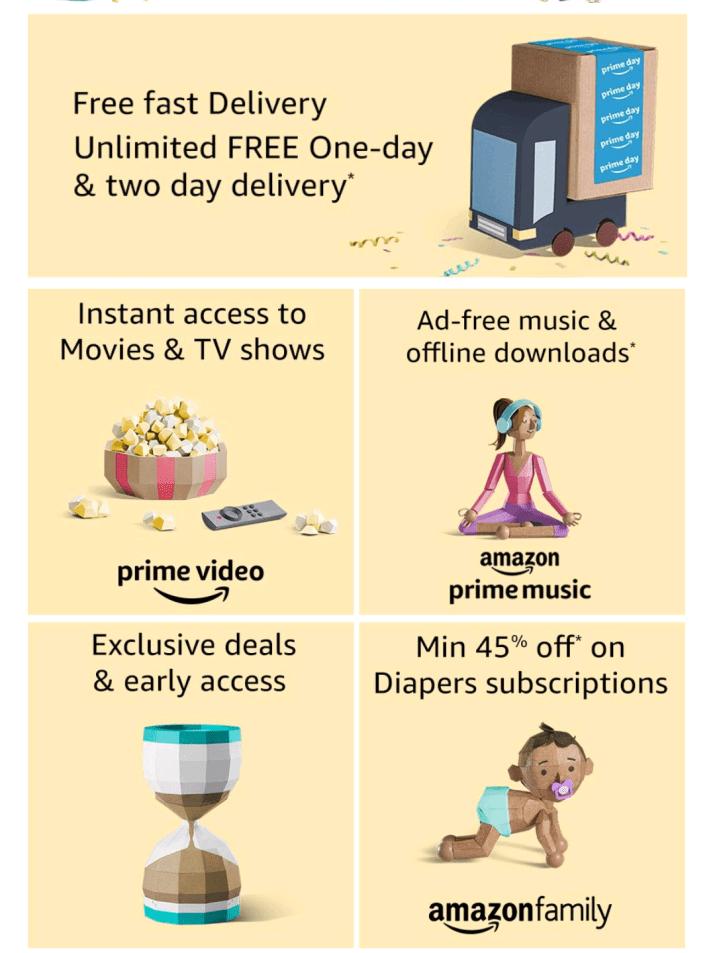 Amazon Prime Subscription