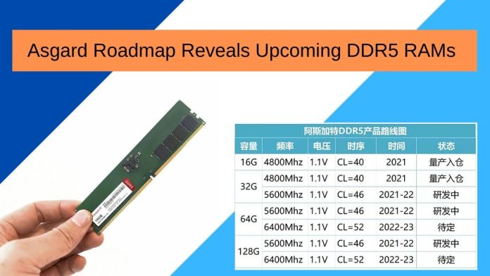 Asgard DDR5 Memory Banners