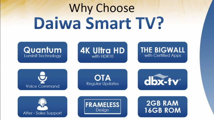 Daiwa 4K TV Specs and Features