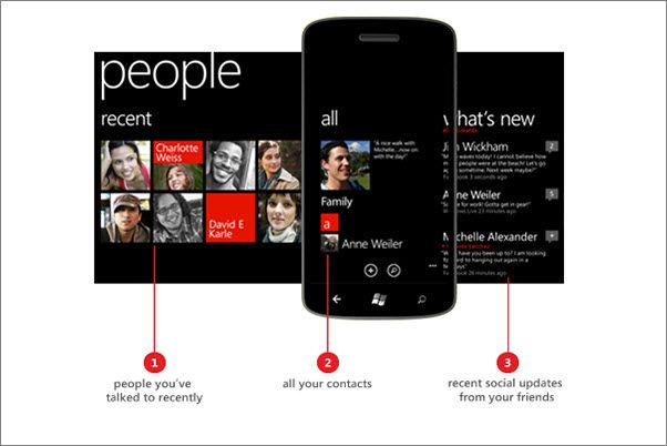 windows-phone-people1