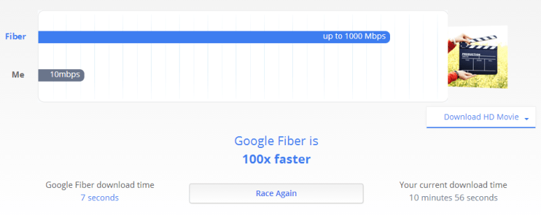 google fibre download speed