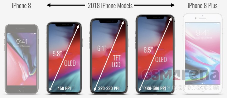 2018 Apple iPhone launch event live