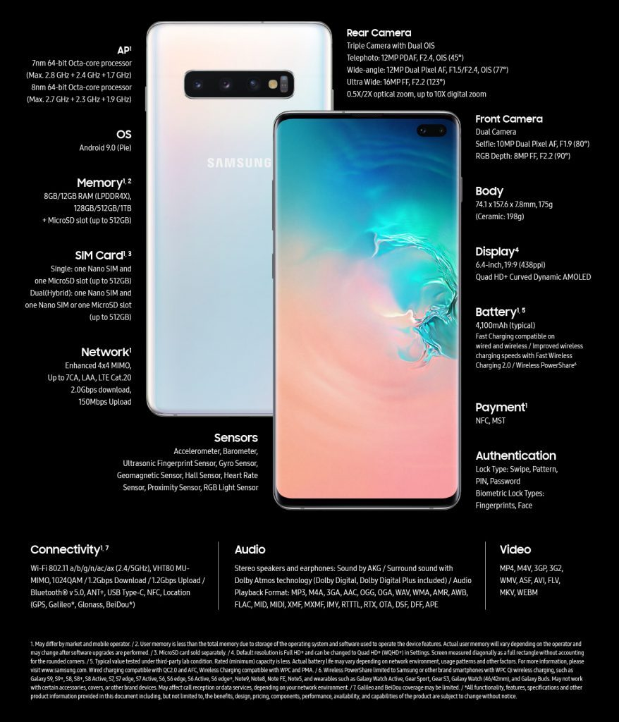 galaxy s10 model numbers and differences