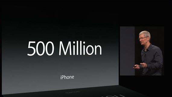 500m iPhone Tim Cook