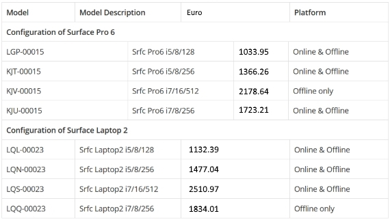 new surface models prices 570px
