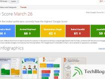 Google Launched Google's Elections Hub in 2014
