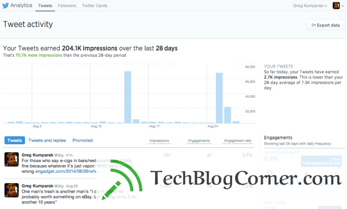 screen-shot-Twitter-analytics-free-tool-Techblogcorner