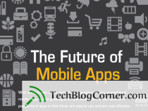 [Infographic] The Future of Mobile App Industry