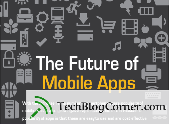 Future-of-mobile-app-techblogcorner