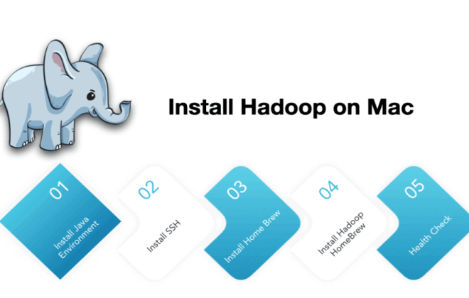 How to Install Hadoop on Mac with Homebrew
