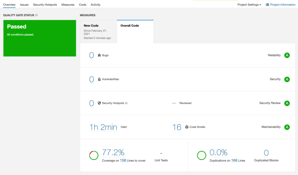 SonarQube Scan results