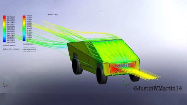tesla cybertruck aerodynamika 05