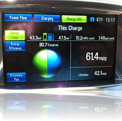 Actual, real life, MPG for the Chevrolet Volt