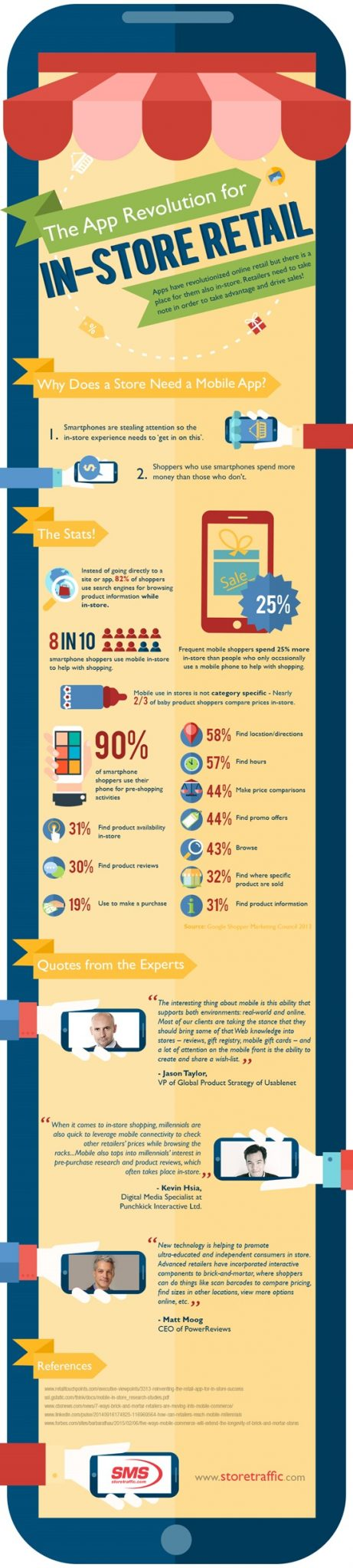 In-store-apps–infographic