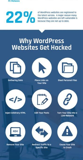 WordPress Hacks and Security (Infographic)
