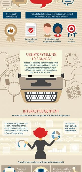 Public Relations in 2016 (an infographic)