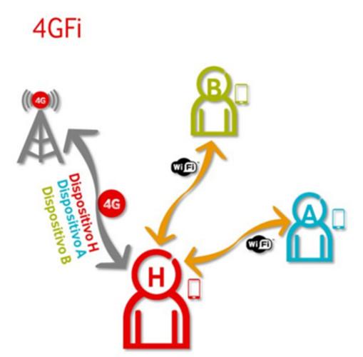 4gFi-509x500