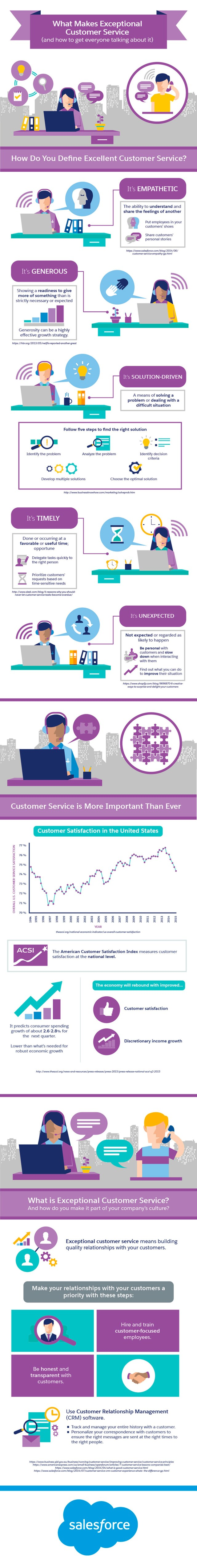 what-makes-exceptional-customer-service-embed-image