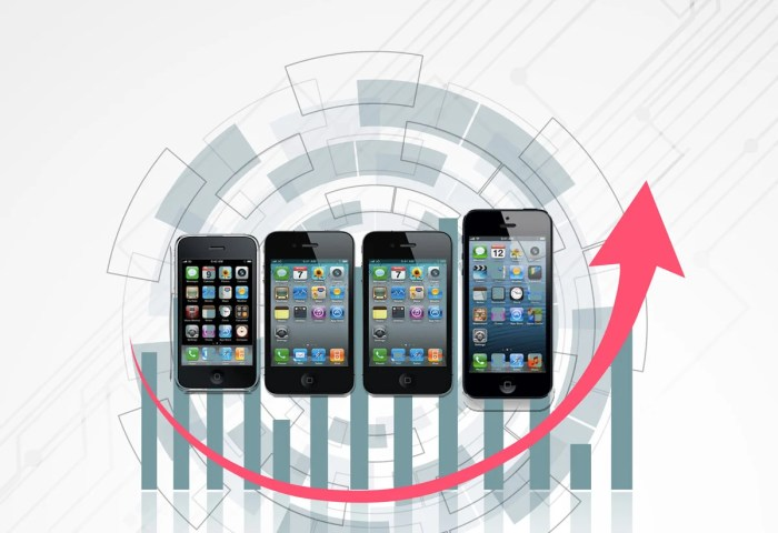 Cuál es el SmartPhone con mejor rendimiento del mercado en la actualidad?