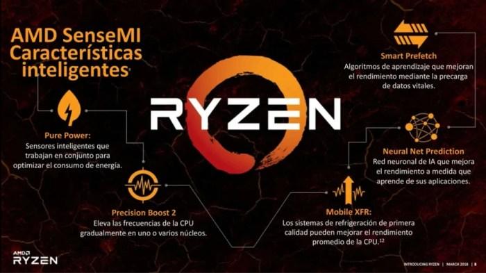 AMD está de regreso al colegio!