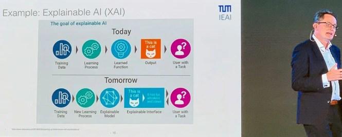 Modelo de aprendizaje de la inteligencia artificial
