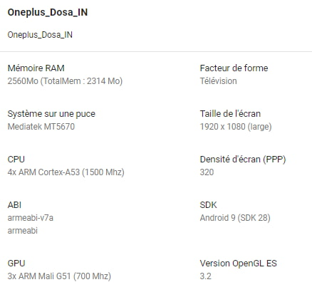 OnePlus TV Leaked Specification