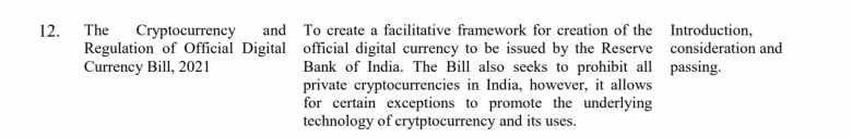 The Current Status of Cryptocurrency Legalisation in India