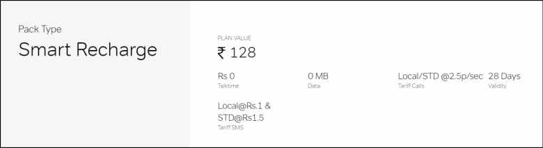 Airtel Rs 128 Smart Recharge Plan