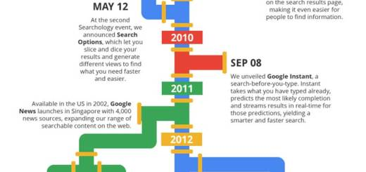 Timeline of Google for the past 20 years