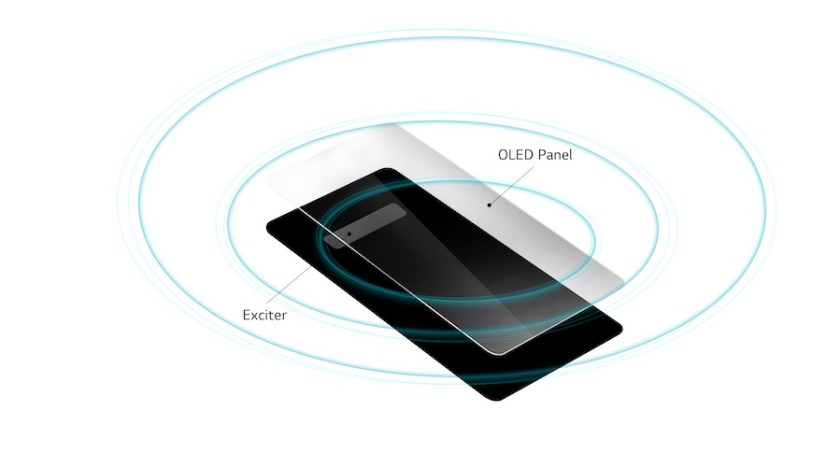 LG G8 ThinQ to feature Crystal Sound OLED (CSO) | Tech Coffee House