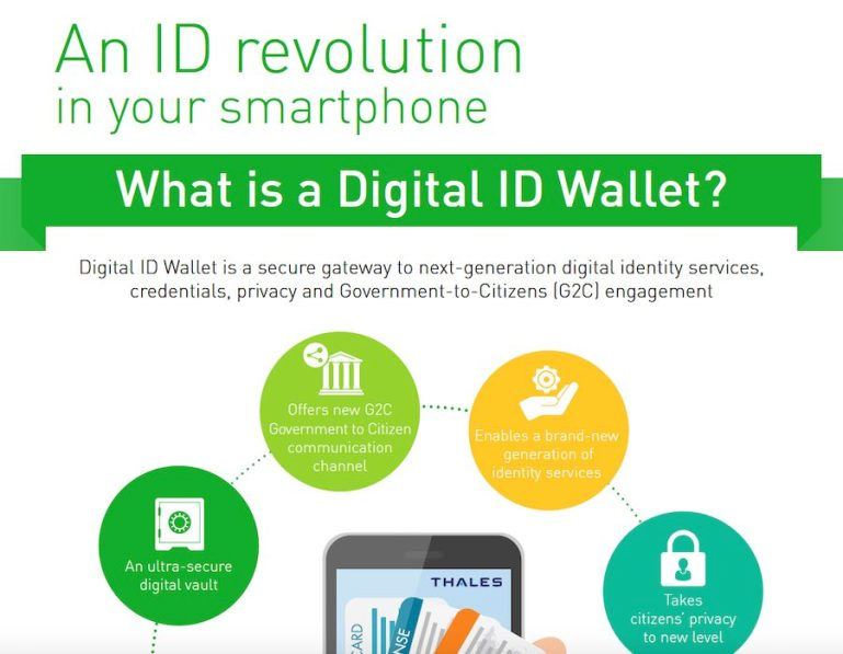Thales launches its new Gemalto Digital ID wallet - an identity revolution for smartphones