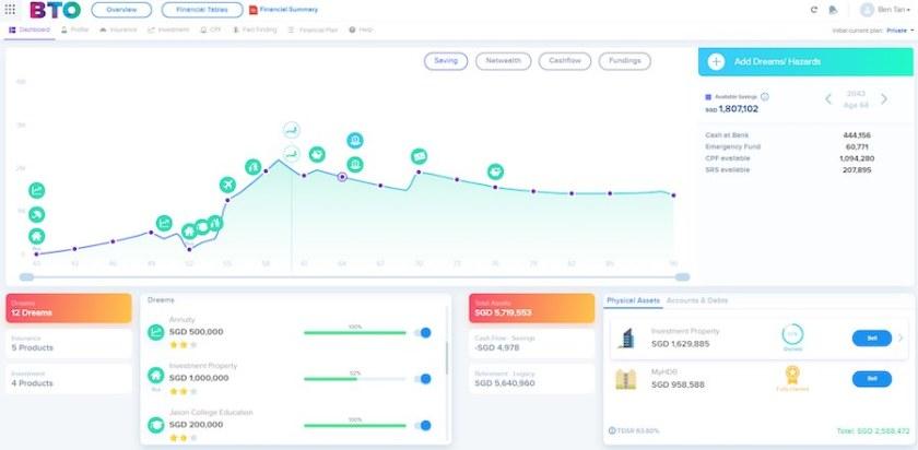 FinTech Start-Up BetterTradeOff develops new life-planning solution