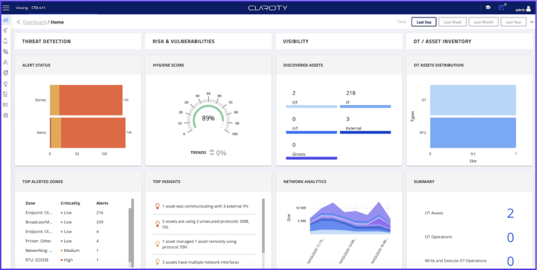 Claroty Significantly Strengthens its Industry-Leading OT Security Platform