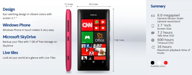 Nokia Lumia 505 specs
