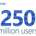 Το SkyDrive Γιορτάζει Τους 250 Εκατομμύρια Χρήστες