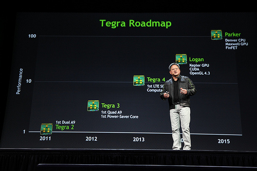 Tegra 5 - 6 Roadmap