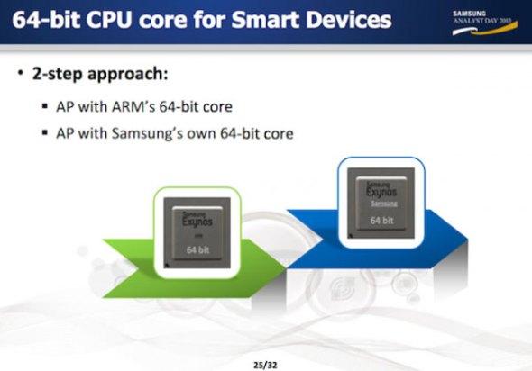 Samsung 64bit Chip
