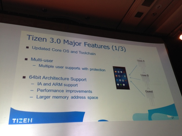 Tizen 3.0 Major Features