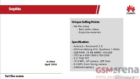 Huawei P7 Specs leak