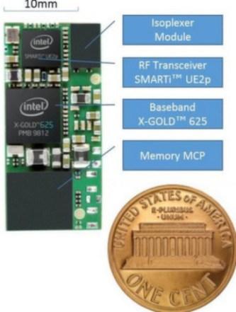 Intel XMM 6255 specs