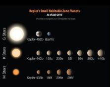 Kepler 452b (3)