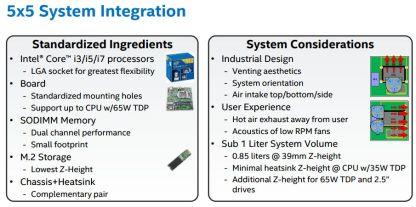Intel 5x5 specs 2