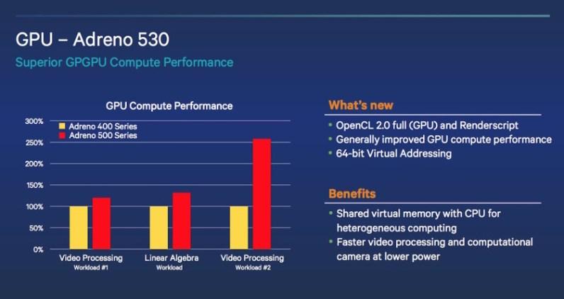 Qualcomm Snapdragon 820 GPU 2