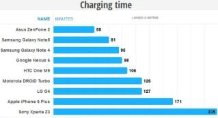 Samsung Galaxy Note 5 battery_1