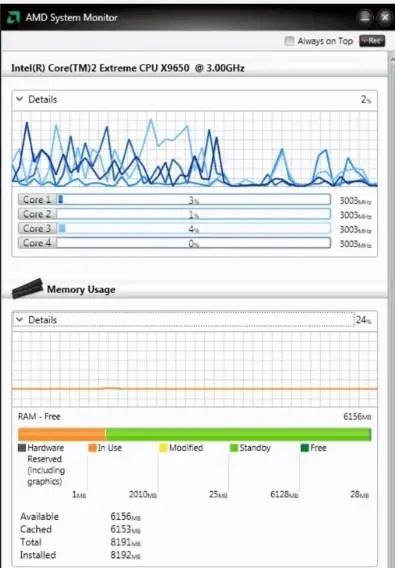 16 Free CPU Usage Monitor Software for Windows 10