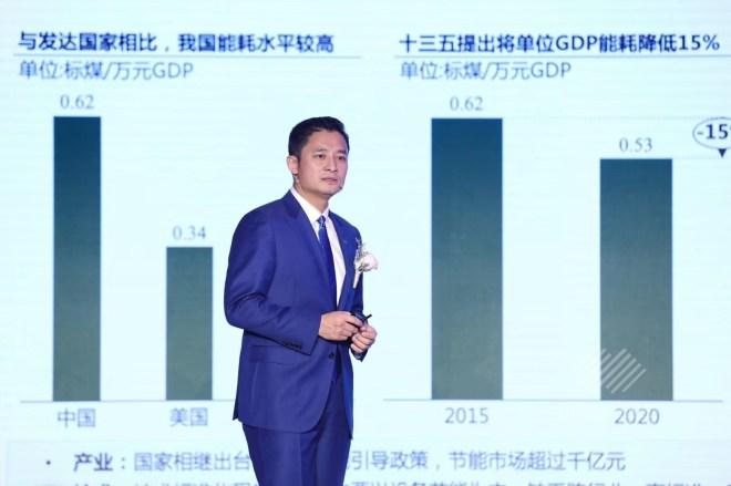 us china green fund